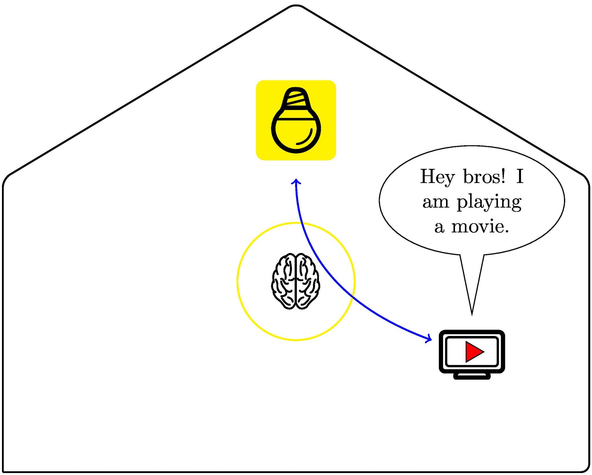 braincommand-2
