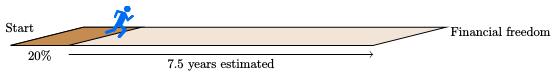 updated_figure
